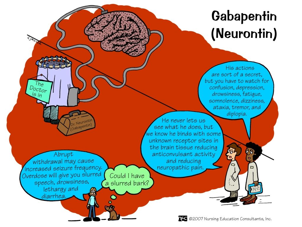Gabapentin interactions