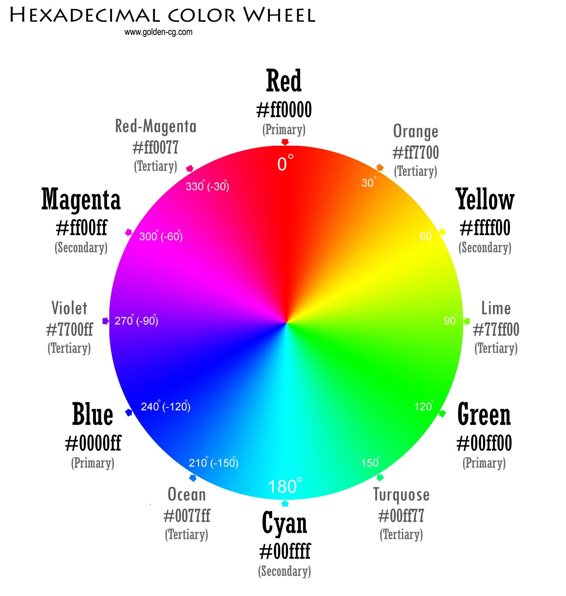 HexadecimalColorWheel  Photography Light  Colors
