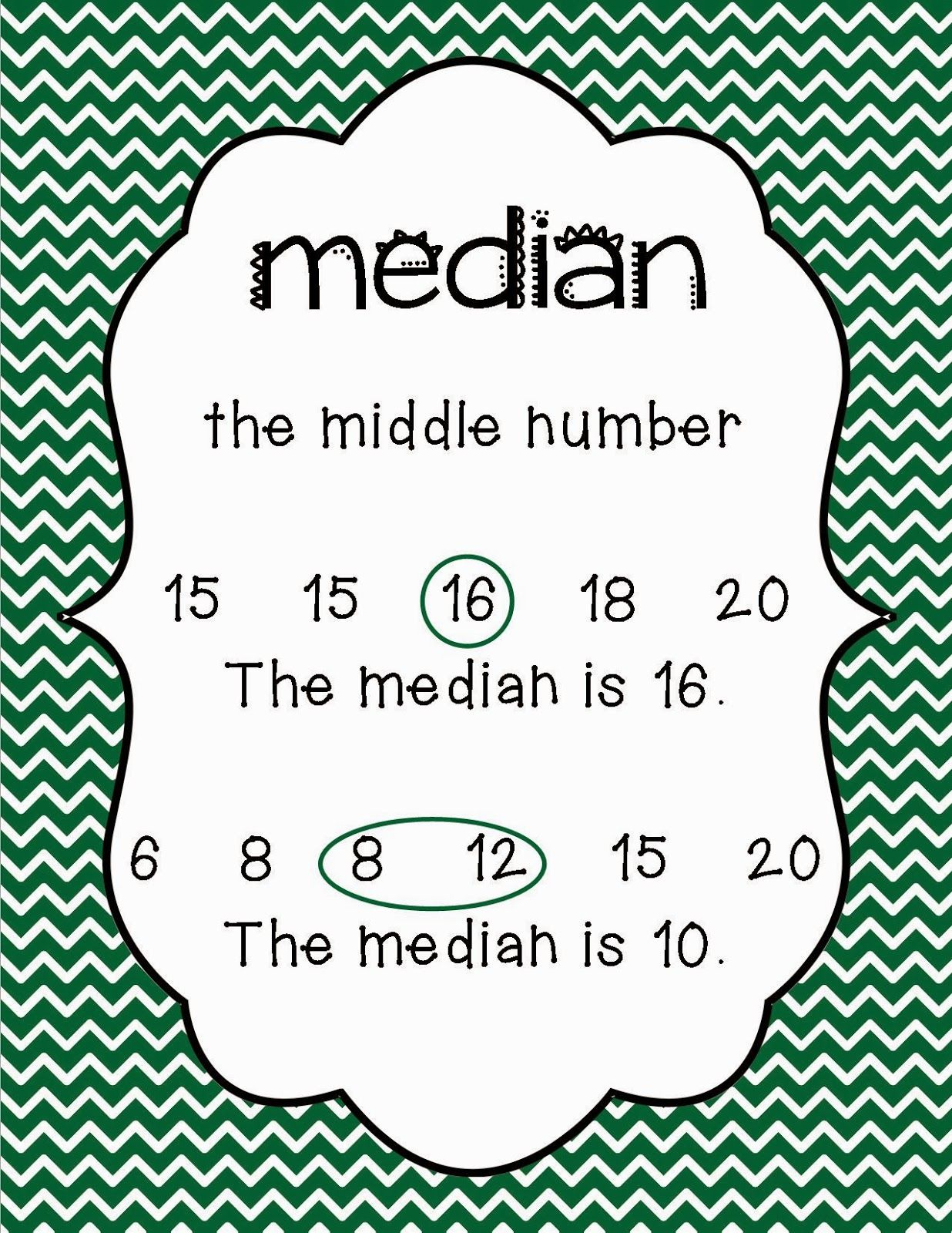 Free Mean Median Mode And Range Posters