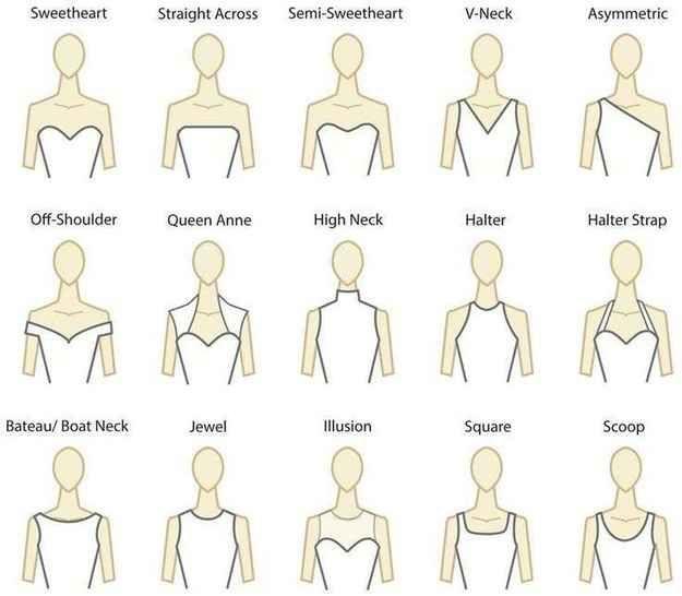 Decode neckline styles.