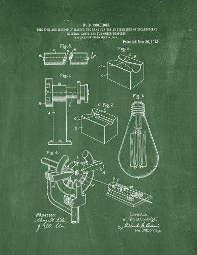 Light Bulb Patent Print Art Poster Green Chalkboard (24' x 36')