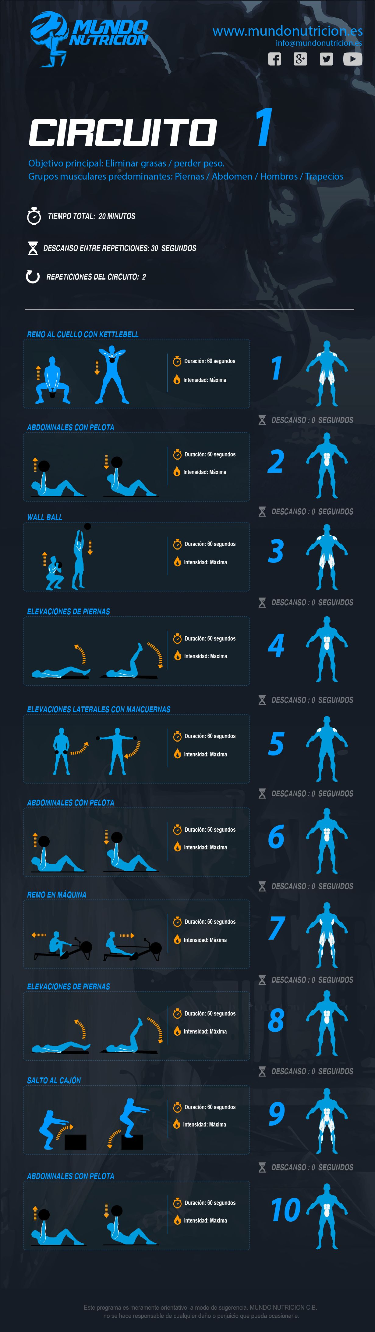 Circuito Gym : Deporcentro línea circuito funcional