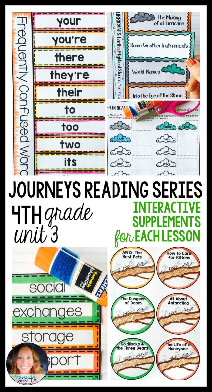 Journeys 4th Grade Unit 3 Bundle Interactive Supplements 2014 2017 Google Journeys Reading Series Journeys Reading Interactive [ 1450 x 785 Pixel ]