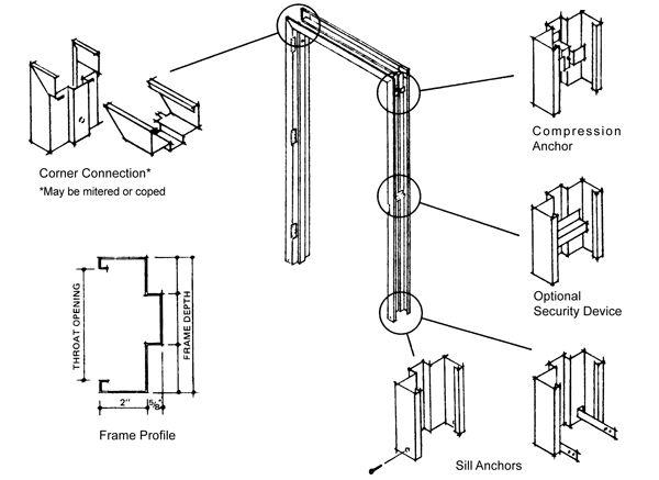 Hollow metal door jamb detail google search bdcs for Door jamb detail
