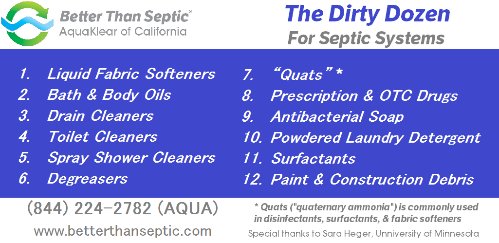 Pin On Septic System Tips