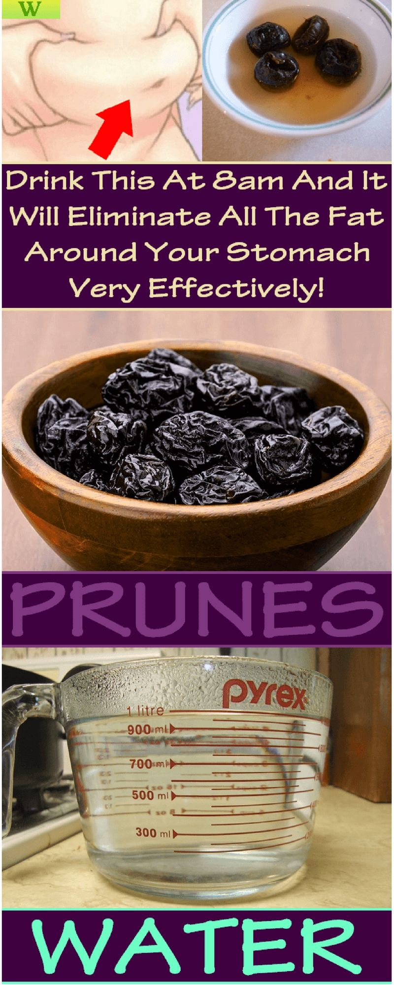 Prunes: a Super Food for Weight Loss Not really recommendations
