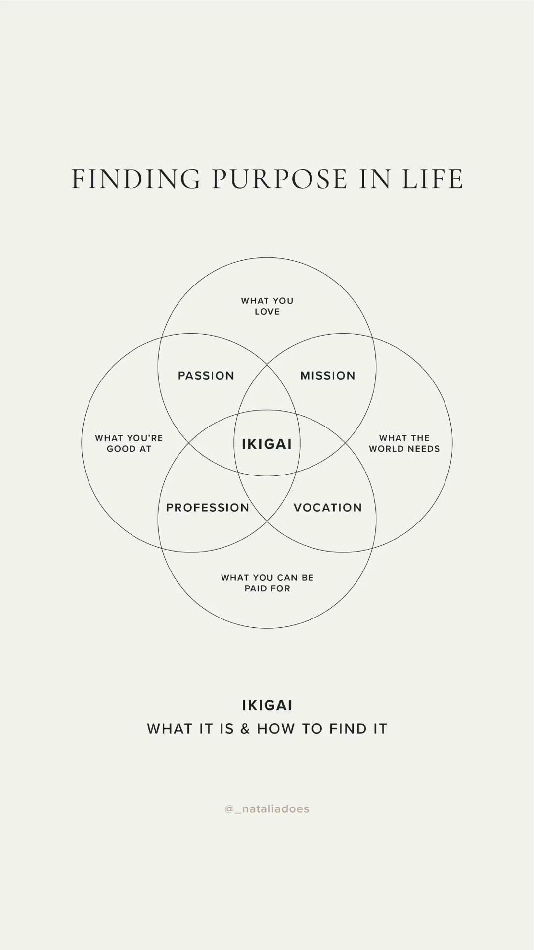 Finding purpose in life with IKIGAI - what it is & how to find it in just 3 steps