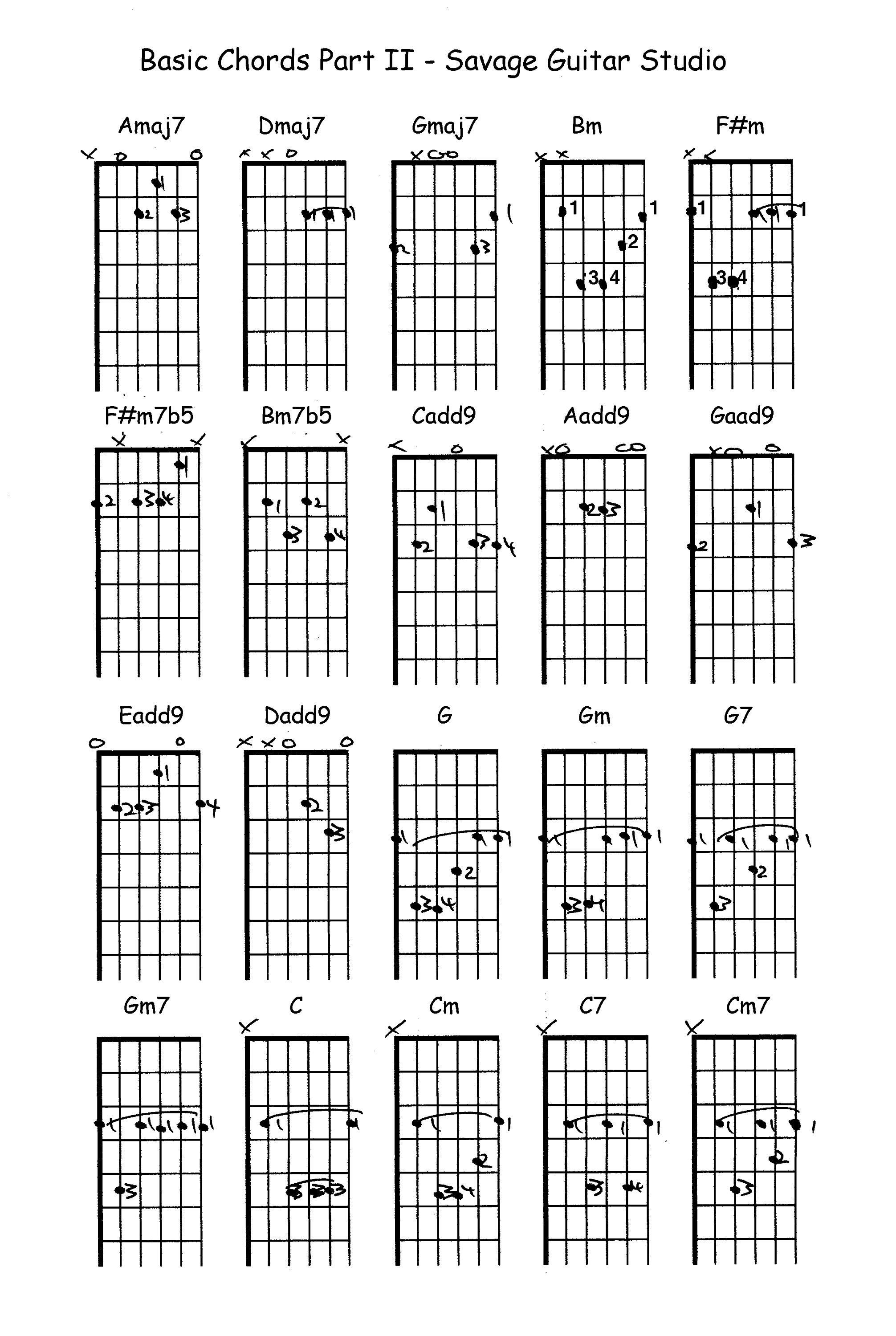 Guitar Chords Chart Suited For Beginners Who Are In The First Steps