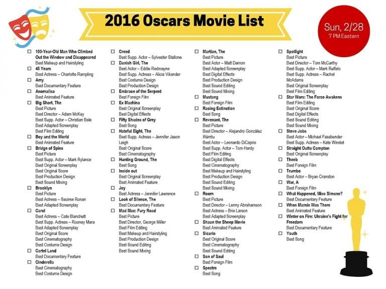 2016 Oscar Nominated Movies List