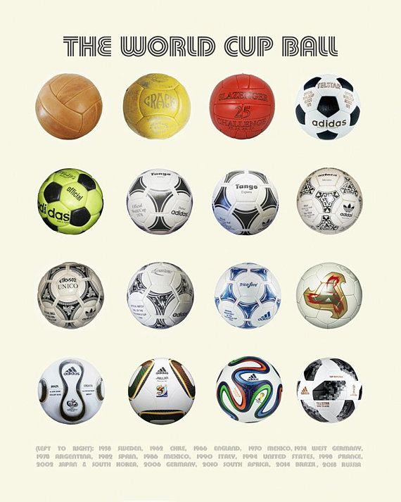 The World Cup Ball Football Poster Evolution Of Soccer Etsy Football Poster Soccer Poster World Cup