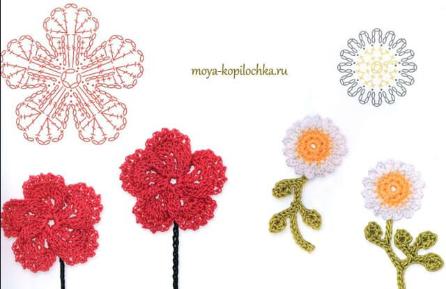 25 Flores para tejer a crochet ~ Patrones Gratis | Todo crochet ...