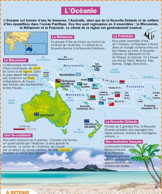 L Oceanie Geographie Apprendre L Anglais Mon Quotidien