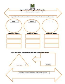 persuasive essay graphic organizers high school Use this graphic organizer to develop a persuasive stance for an essay, speech, poster, or any type of assignment that incorporates persuasion.