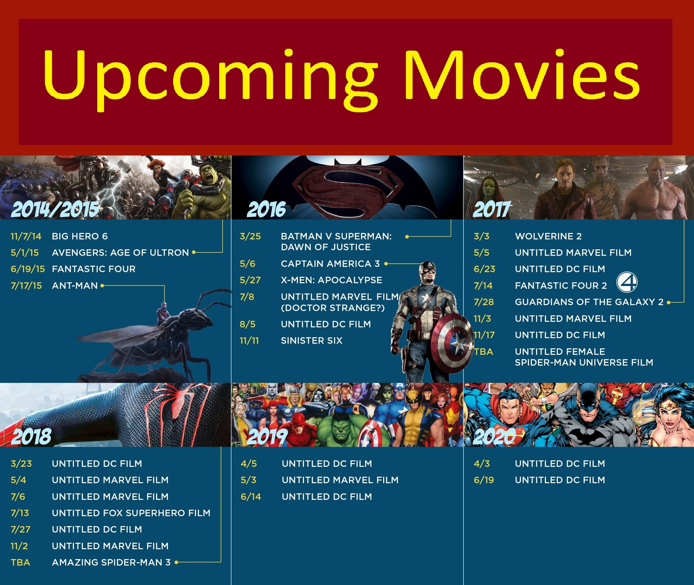 HollyWood Movies 2015, 2016, 2017, 2018, 2019