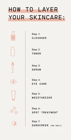 How to Layer Your Products for the Most Effective Skincare Regimen