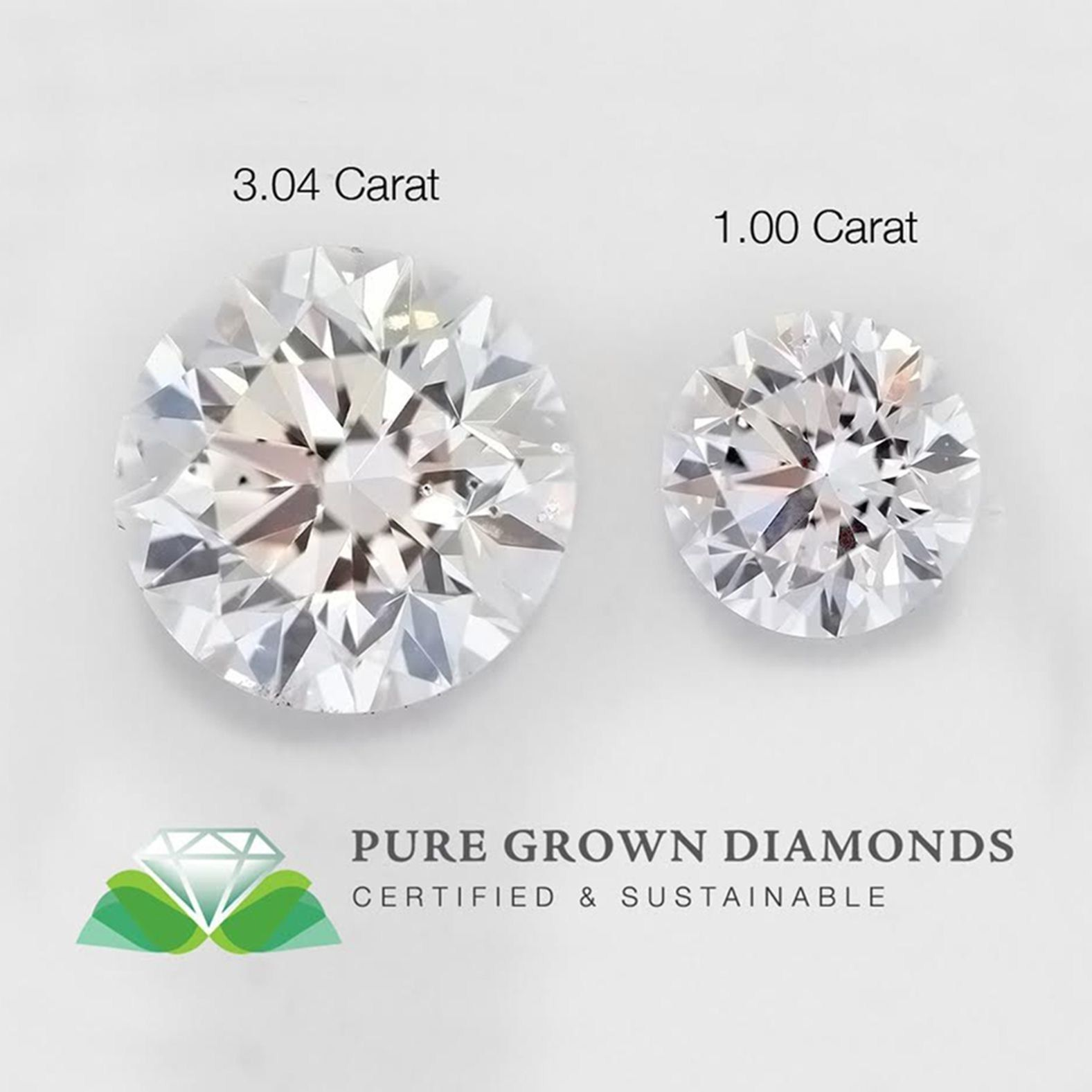 Clickability Login Grown Diamond Lab Created Diamonds Diamond Facts
