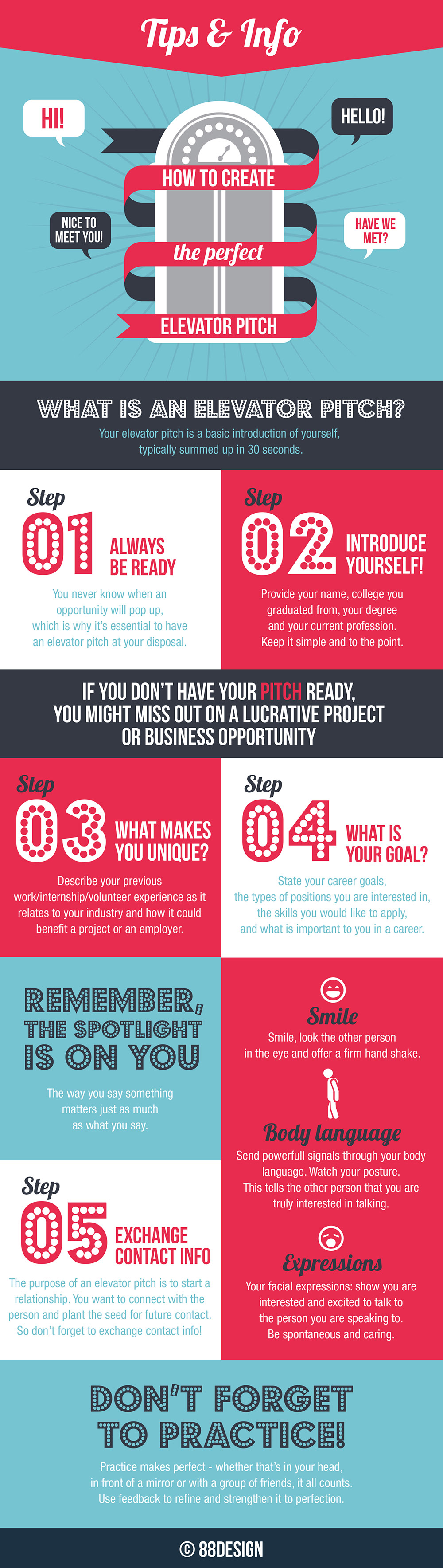 elevator pitch infographic cerca amb google elevator pitch elevator pitch infographic cerca amb google