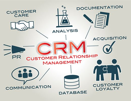 Image result for small business crm