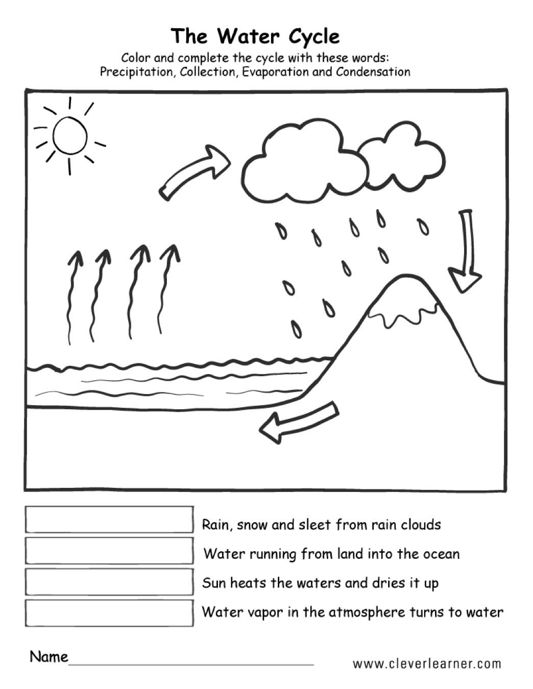 The Water Cycle Diagram Worksheet