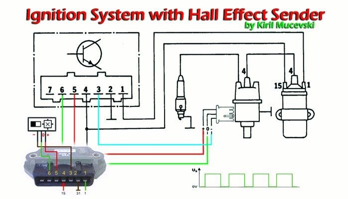 Bosch Ignition System With Hall Effect Sender In This