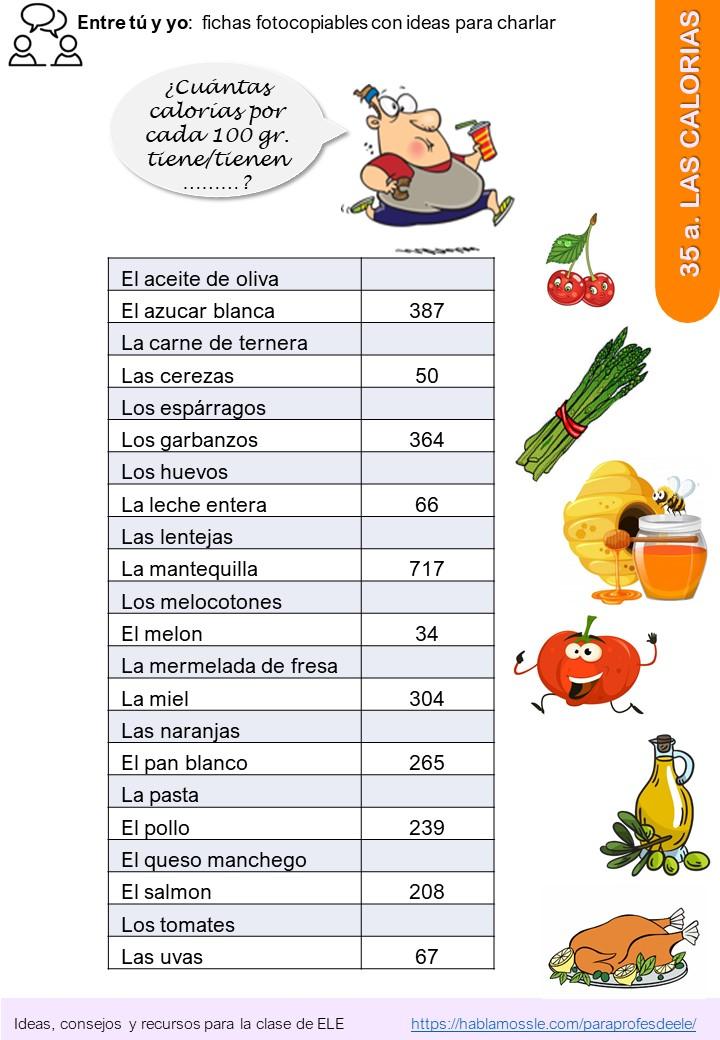 Practica Los Números Al Contar Las Calorías De Algunos Alimentos