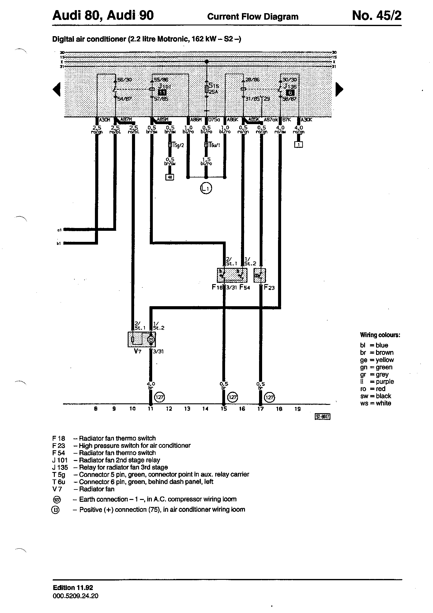 New Audi A4 Air Conditioning Wiring Diagram #diagram #diagramtemplate  #diagramsamplePinterest