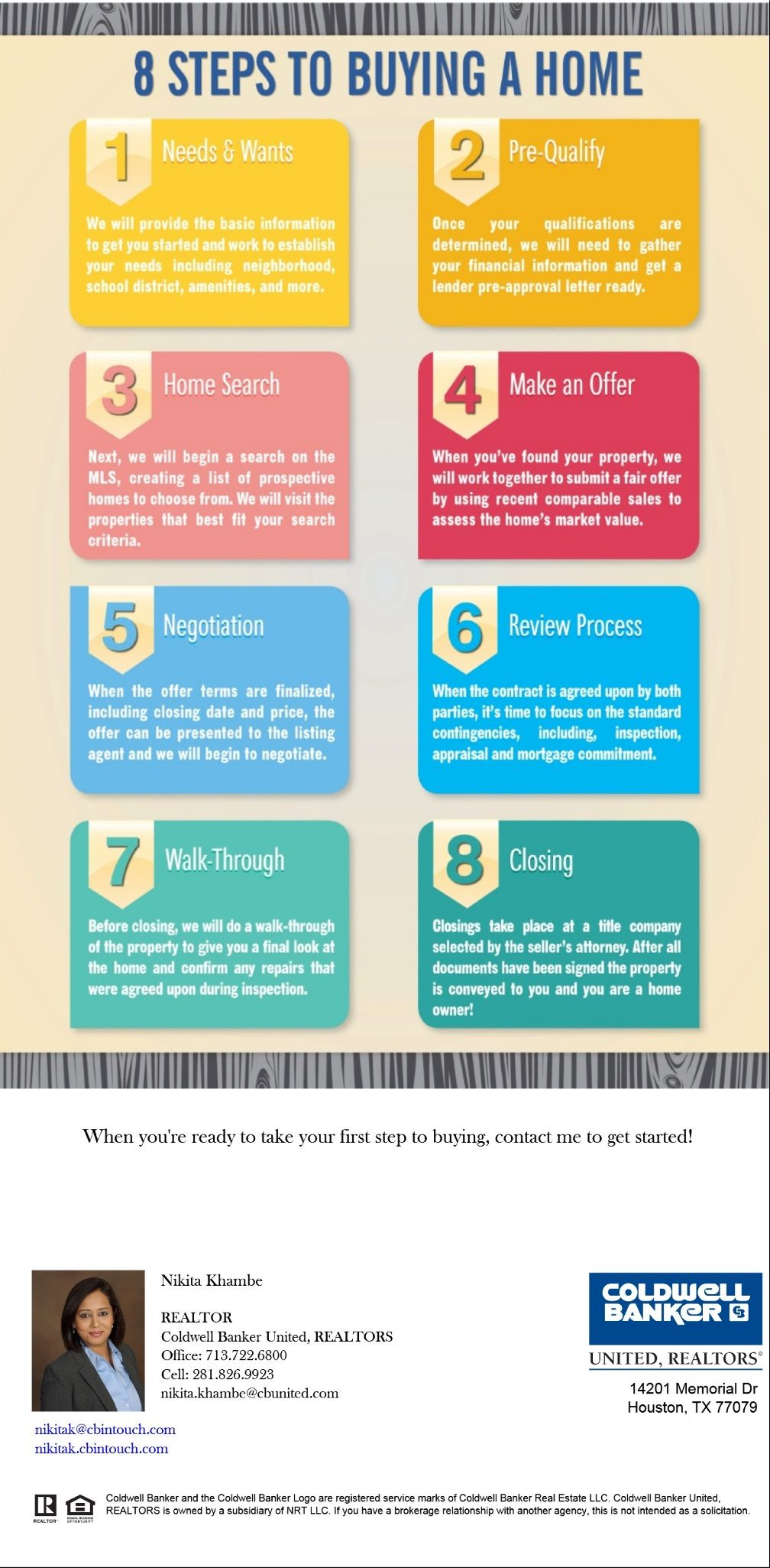 Important 8 steps to home buying process. Let a licensed ...