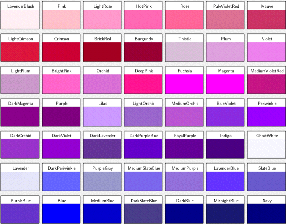 Diffe Shades Of Purple Names 20 Gallery Images For And Their
