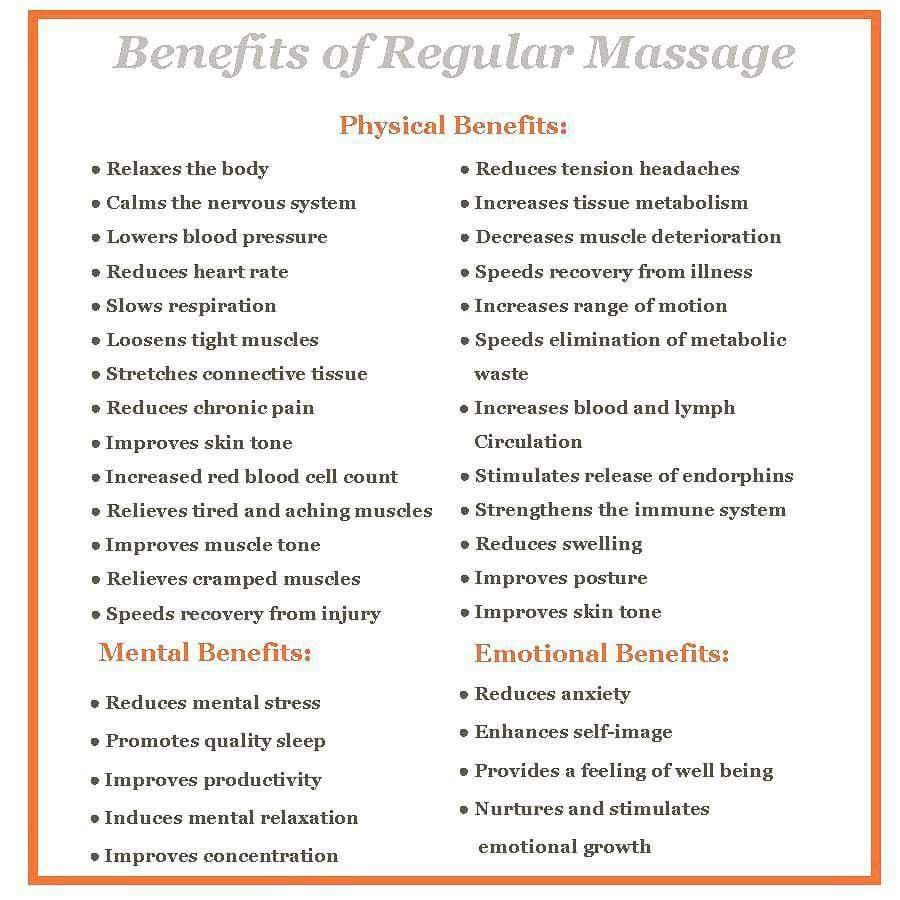 Pin By Renee Dozier On Healthy Living Massage Therapy Massage