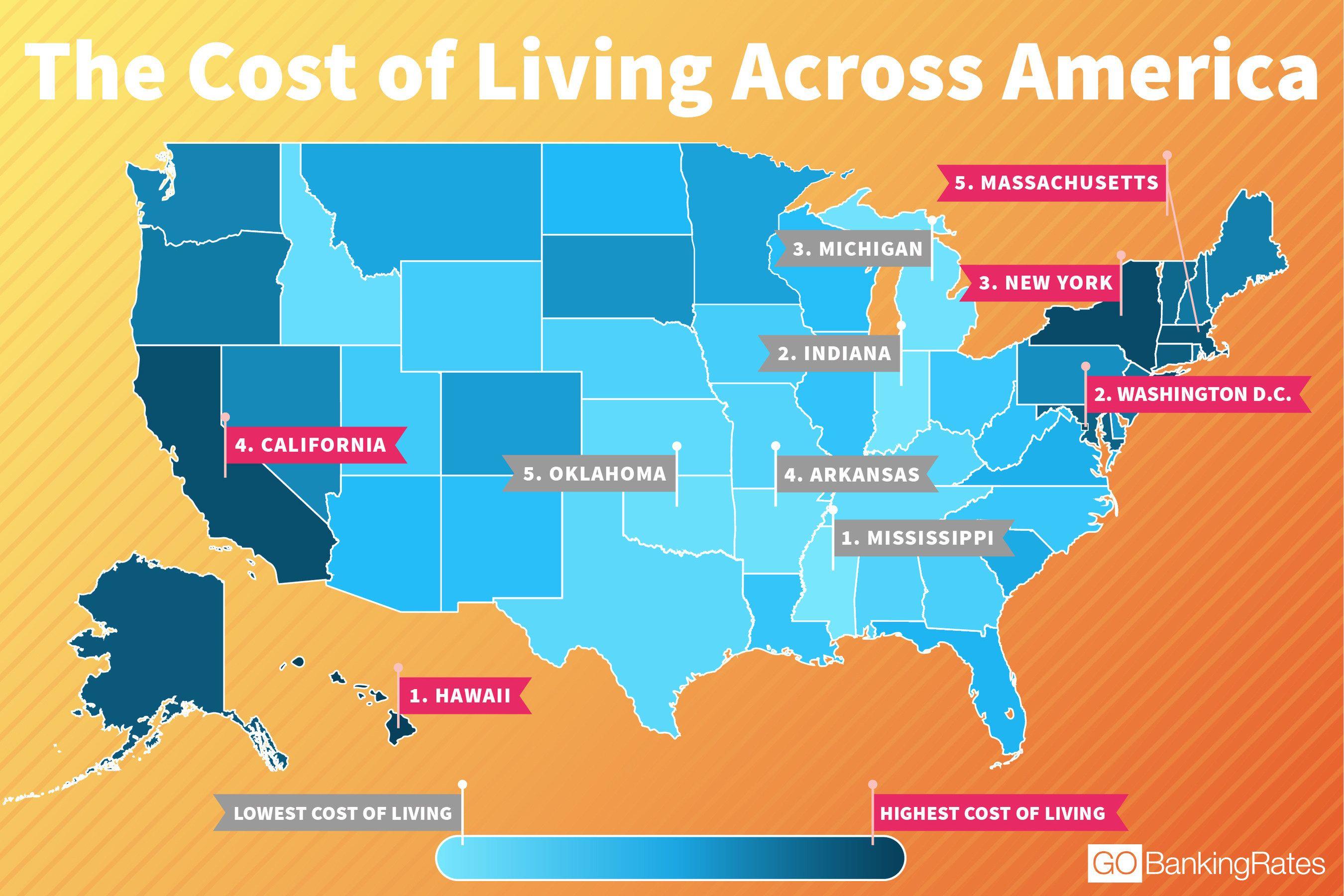 Spinning Media The Cost Of Living Across America International