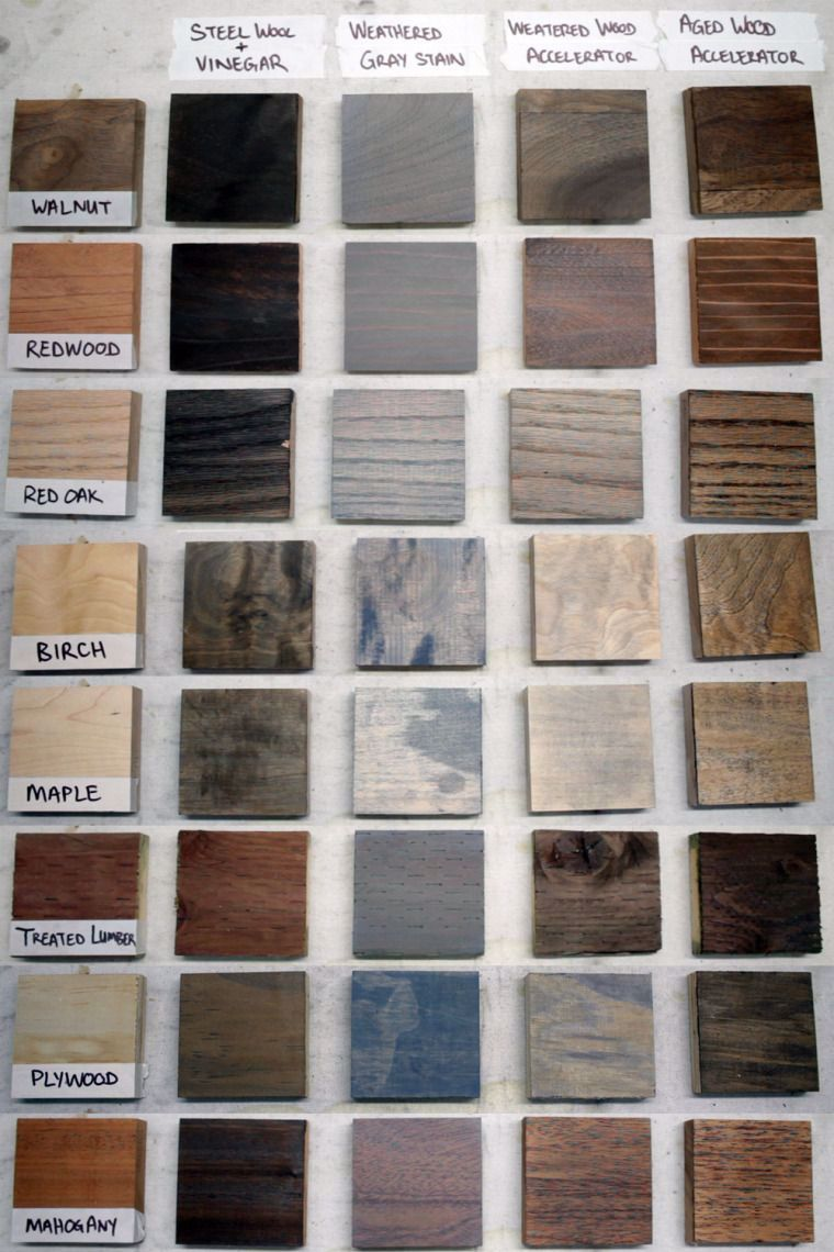 Aging Wood With Steel Wool And Vinegar Is A Really Simple Process But Depending On The Wood Type You Use You In 2020 Aging Wood Staining Wood Steel Wool And Vinegar