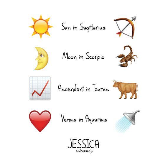 Personalized Emoji Astrology Chart Artwork Custom Printable Personalized Emoji Astrology Chart Astrology