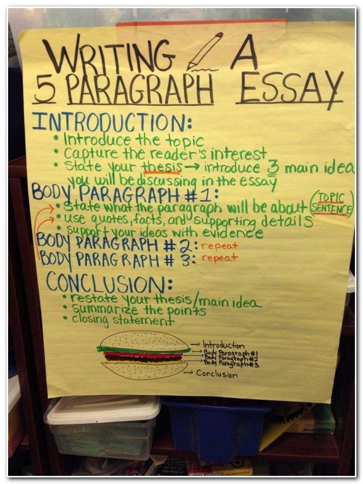 Online custom essays