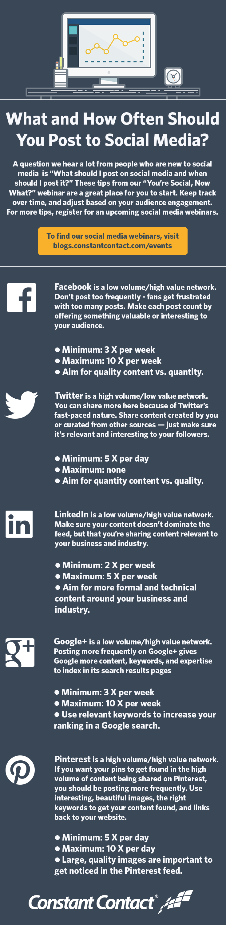 What And How Often Should You Post On Social Media Infographic