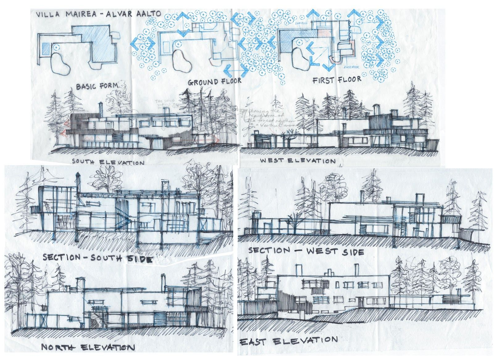 Villa Mairea Plan Scale