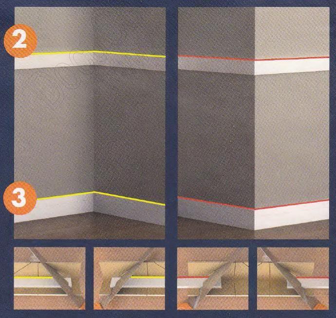 Deckenleisten Auf Gehrung Schneiden Anleitung Deckenleisten Auf Gehrung Zu Schneiden Bzw Zu Sagen I Deckenleisten Decke Anleitungen