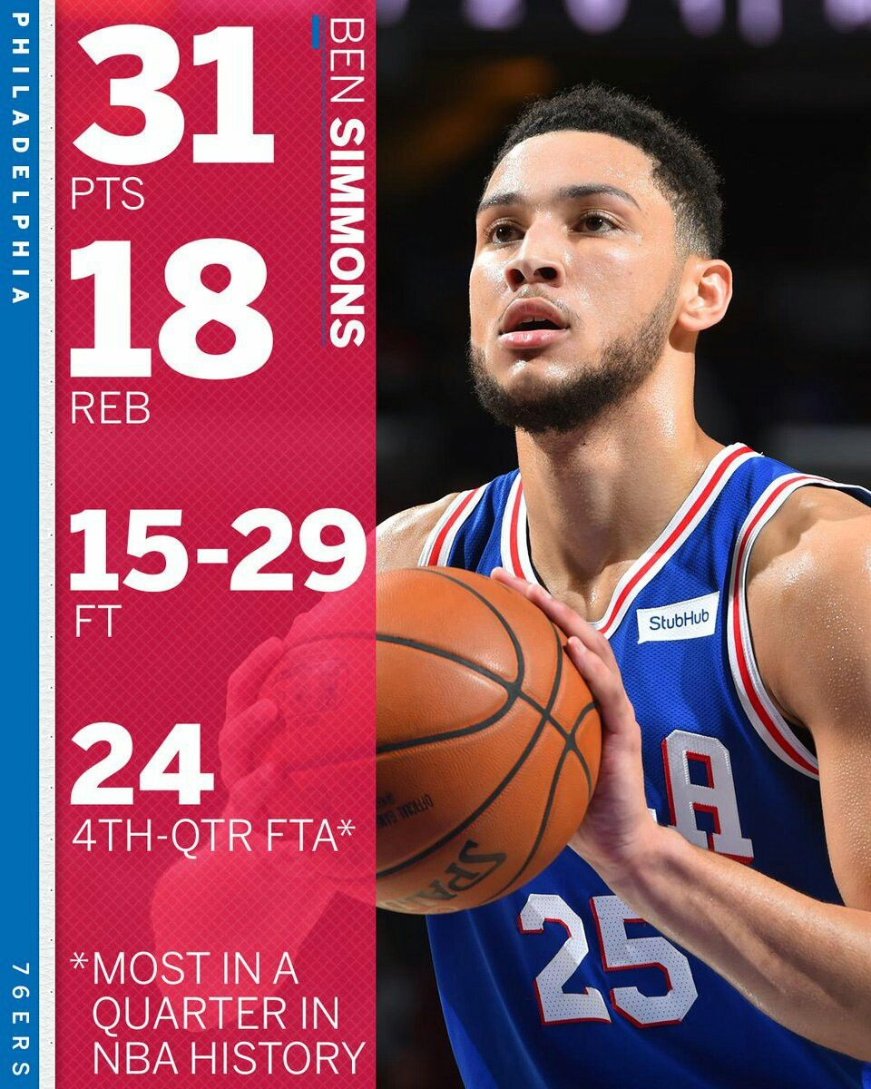 Simmons answered with a career high in points and rebounds