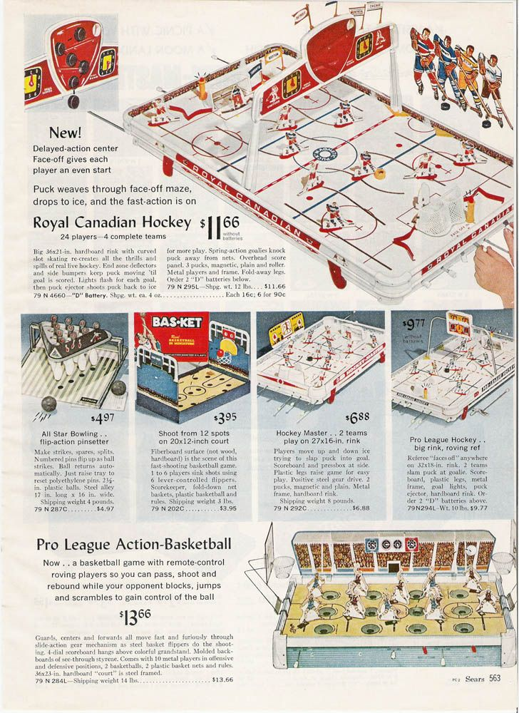 The table hockey page from the 1966 Sears Christmas Wish