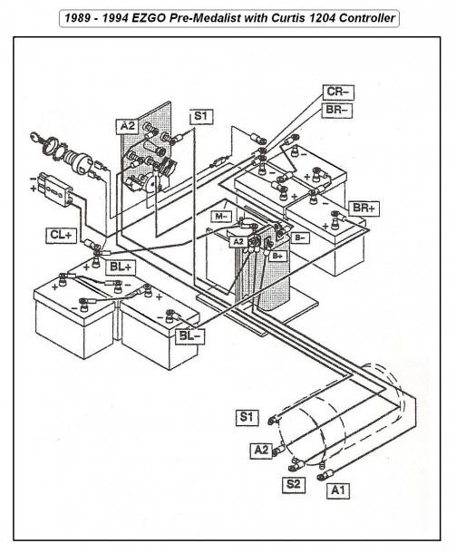 Ez Go Wiring Diagram For Golf Cart   Ezgo golf cart ...