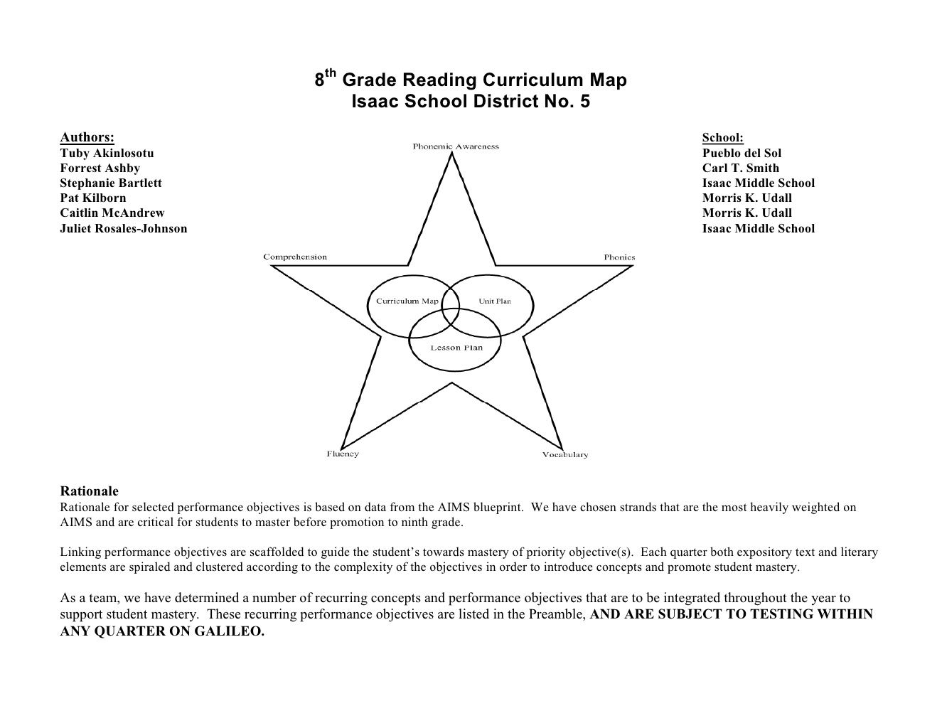 8th Grade Reading Curriculum Map Isaac School District No