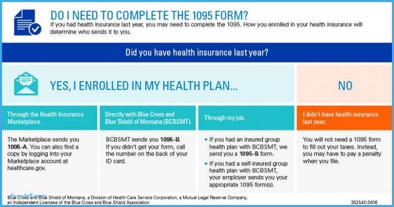 How Will Blue Cross Health Insurance Be In The Future Blue Cross Health Insur In 2020 Marketplace Health Insurance Health Insurance Plans Individual Health Insurance