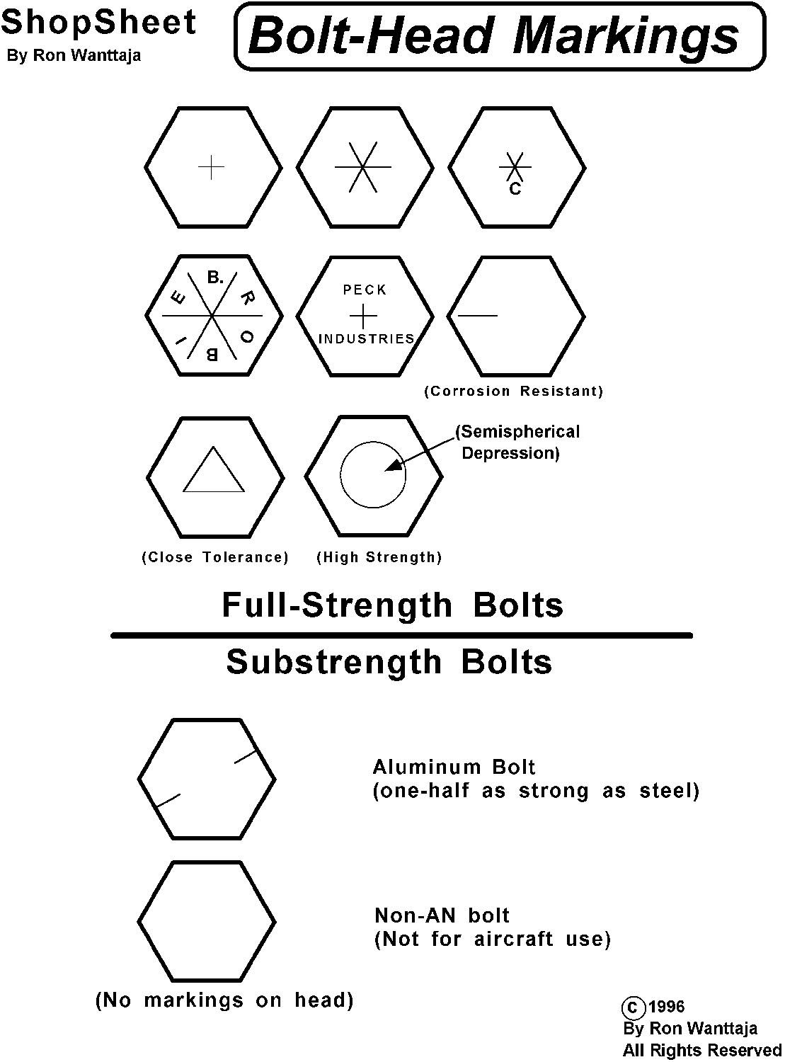 Bolt markings could develop symbols for power show daily could develop symbols for power show daily track biocorpaavc Choice Image