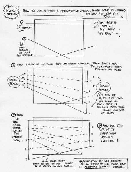 39++ Prodigous converting fahrenheit to celsius worksheet Useful