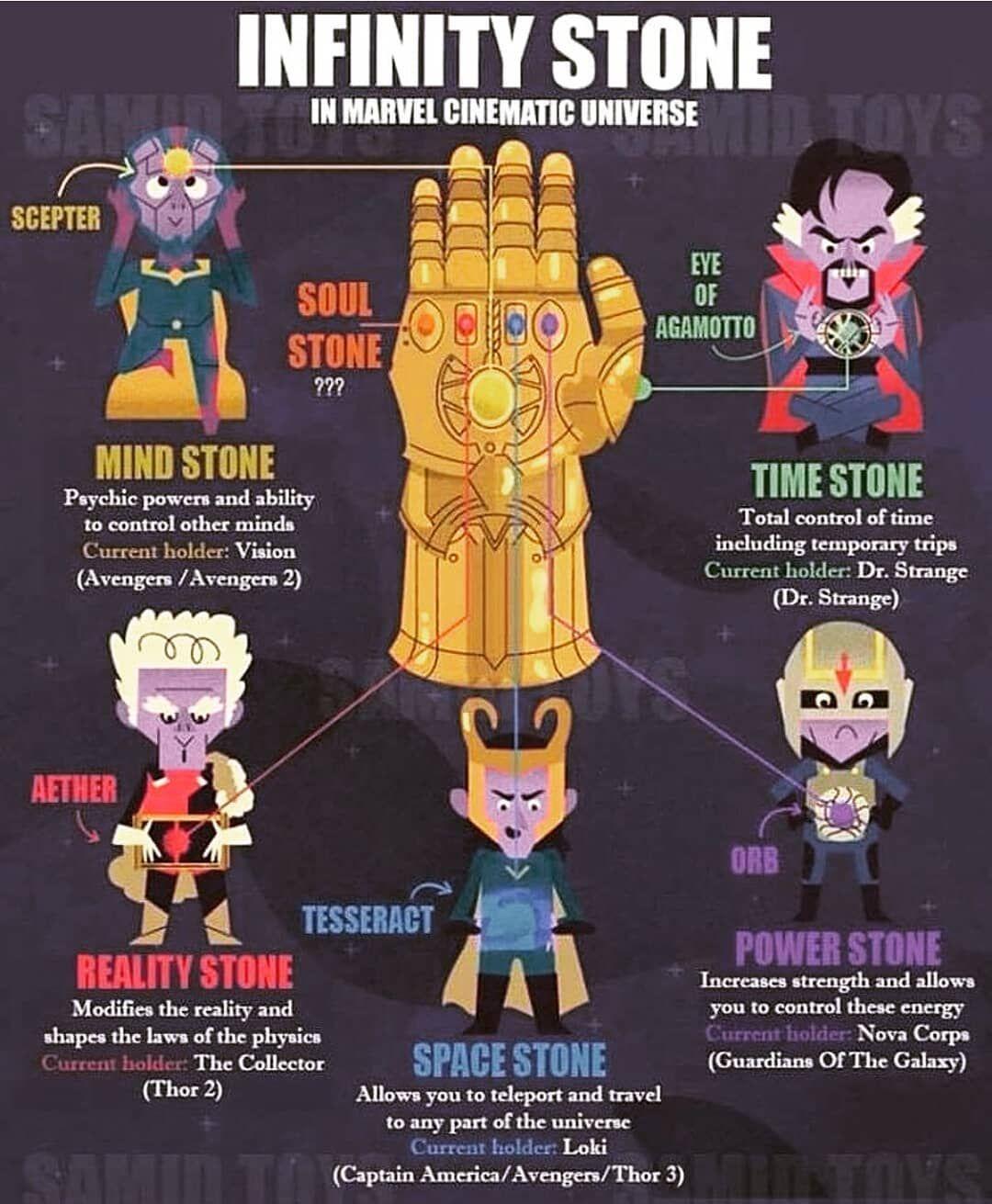 infinity gauntlet facts #marvel #dc #comics #superhero #hulk