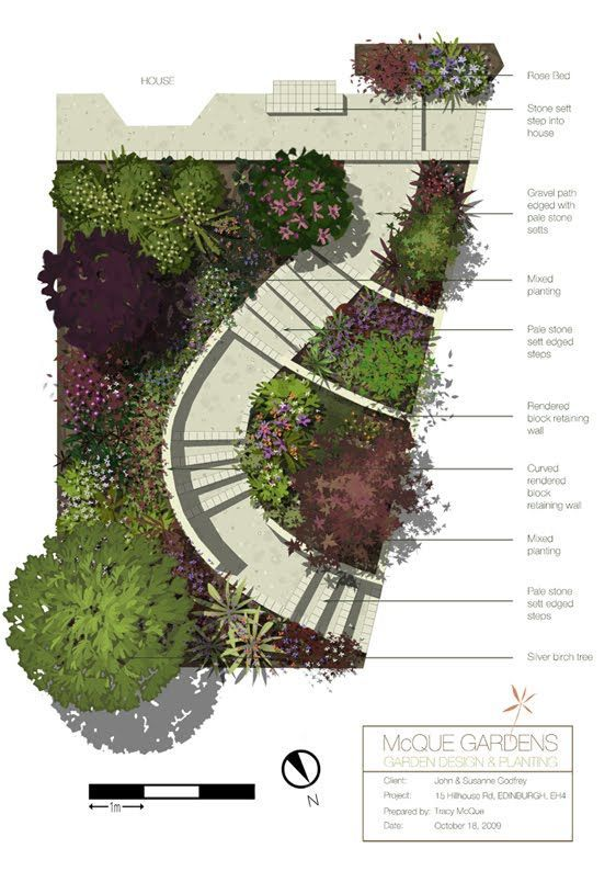 mcque gardens using sketchup photoshop for design work part ii good
