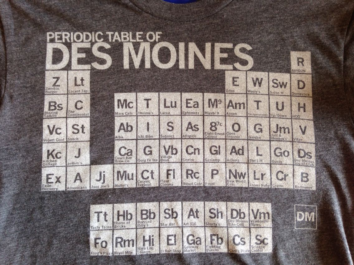 Raygun periodic table of des moines 14 shirt my raygun raygun periodic table of des moines 14 shirt gamestrikefo Image collections