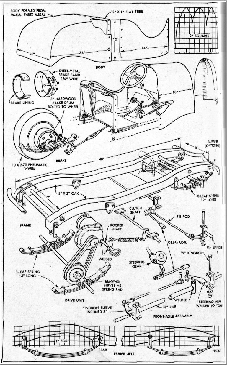 Vintage Projects детские автомобили педальные автомобили