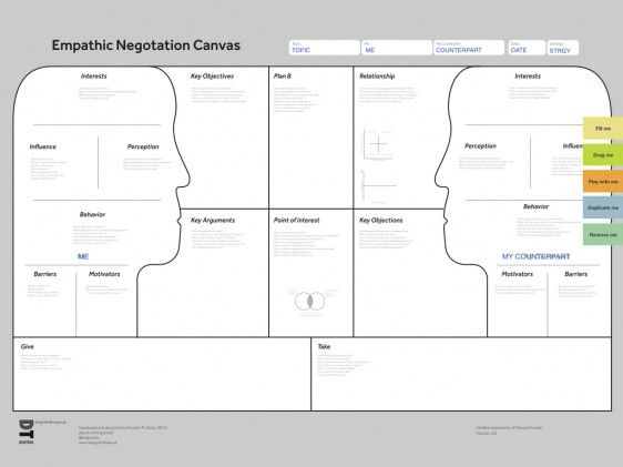 negotiation template