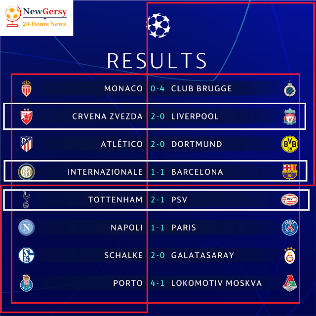 Uefa Champions League 2018 19 Football Groups Scores Results Tables Standings For Matchday 4 New Gersy Uefa Champions League Champions League Dortmund