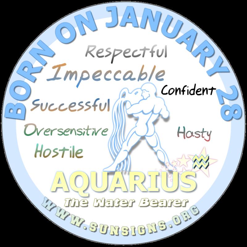 January 28th Horoscope Birthday horoscope, Birthday